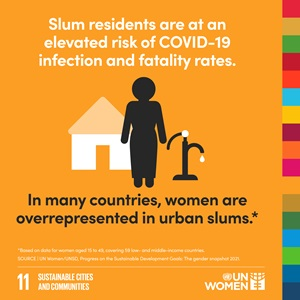 Slum residents are at an elevated risk of COVID-19 infection and fatality rates. In many countries, women are overrepresented in urban slums.