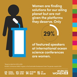 Women are finding solutions for our ailing planet, but are not given the platforms they deserve. Only 29% of featured speakers at international ocean science conferences are women.