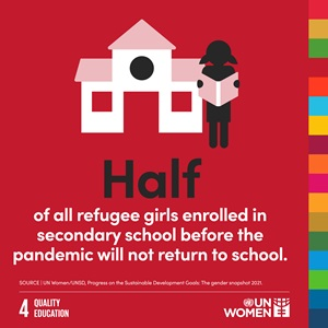 Half of all refugee girls enrolled in secondary school before the pandemic will not return to school.