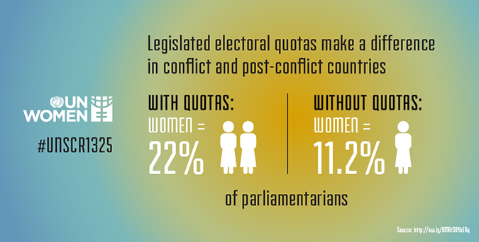 quotas in women, peace and security.