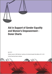 Gender Equality Marker Guidance Note