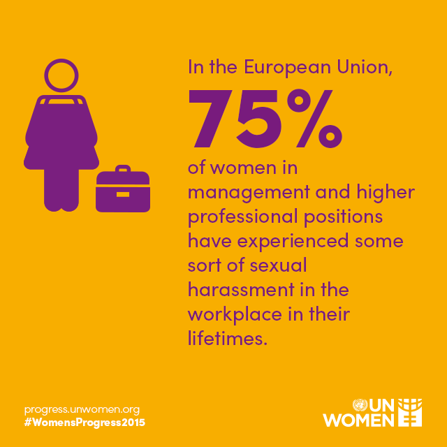 European Union UN Women report infographic