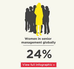 Women in economy infographic tile